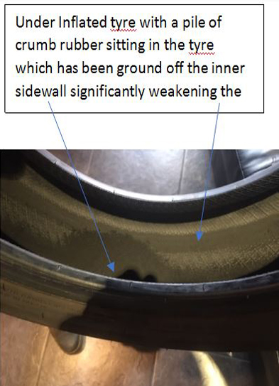 Why is it Dangerous to Drive with Under-Inflated Tyres?